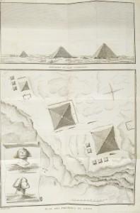 Plan des pyramides de Gizeh